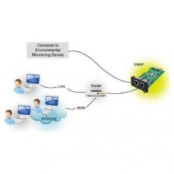 FORTRON karta SNMP pro UPS / ovládání a monitorování UPS přes RJ-45 / 2xRJ-45